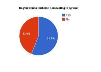 Want program?